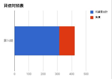 %e3%82%b2%e3%83%83%e3%83%88%e3%82%a4%e3%83%83%e3%83%88%e3%80%80%e8%b2%a1%e5%8b%99%e6%83%85%e5%a0%b1